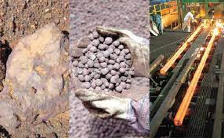سرمایه در بخش سنگ آهن چگونه فرار کرد؟/قیمت گذاری دستوری بلای جان زنجیره فولاد